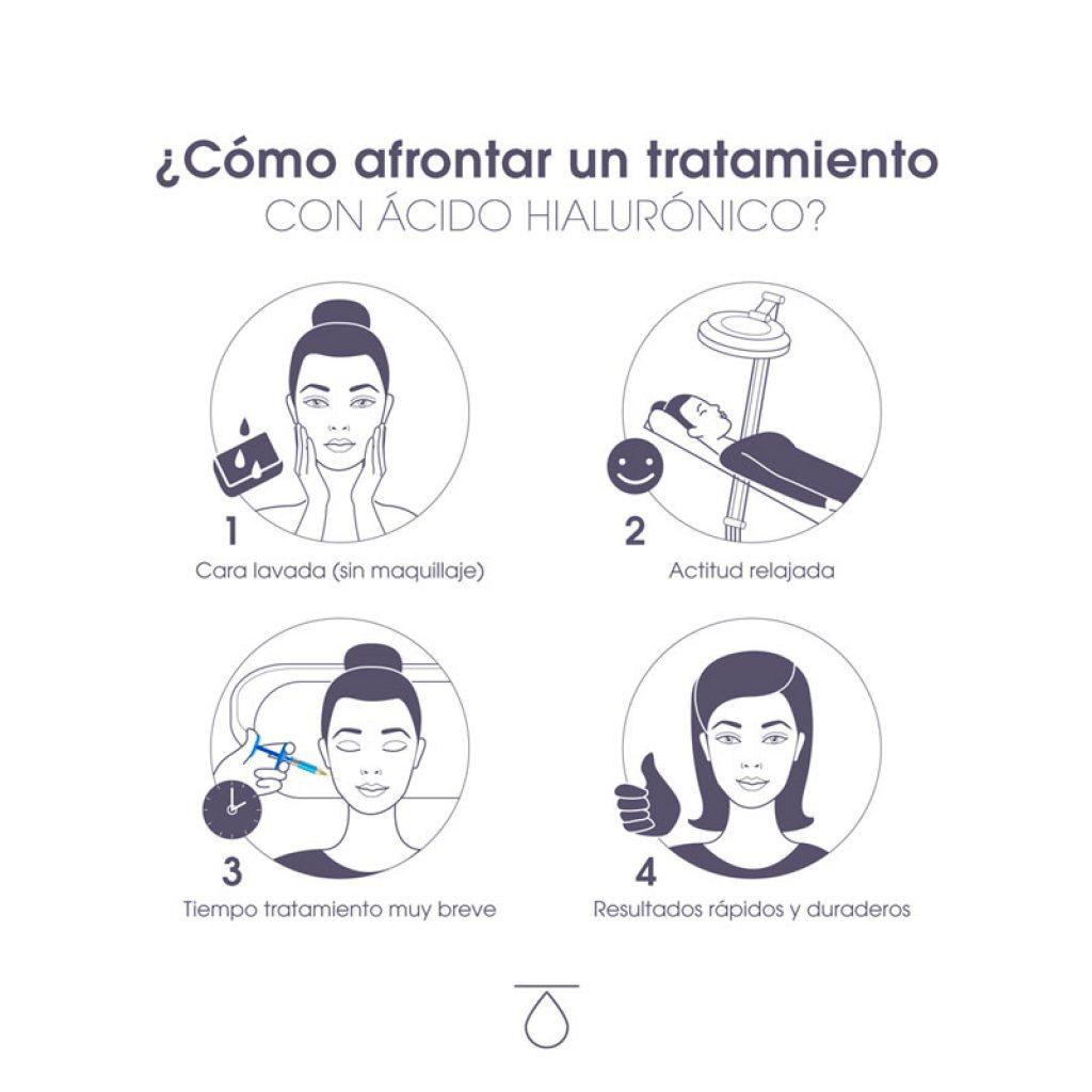 Ácido hialurónico para remodelación facial